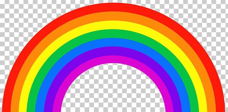 Rainbow Color ROYGBIV Light Orange PNG, Clipart, Blue, Circle, Clipart, Color, Font Free PNG Download
