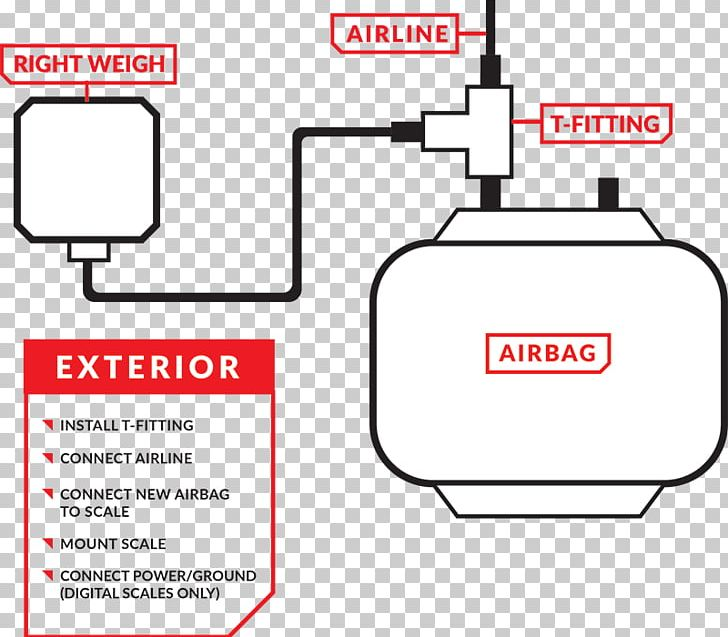car air suspension wiring diagram bascule png, clipart, air Air Ride Switch Box Wiring