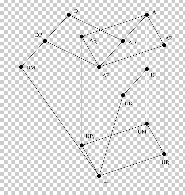 Triangle Drawing Point PNG, Clipart, Angle, Area, Art, Black And White, Circle Free PNG Download
