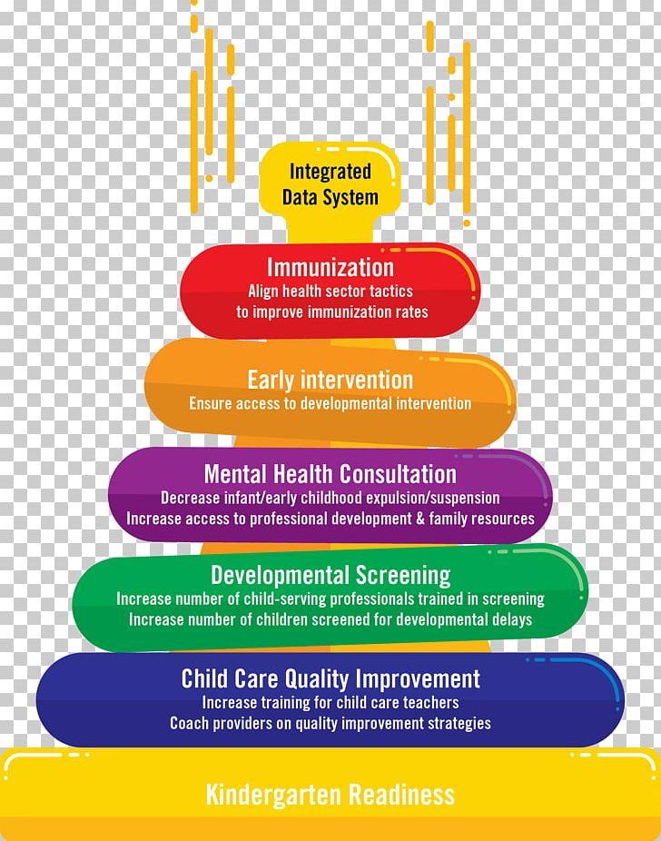 Screening Mental Health In Kindergarten >> Kindergarten Readiness Child Teacher Kindergarten Screening Png