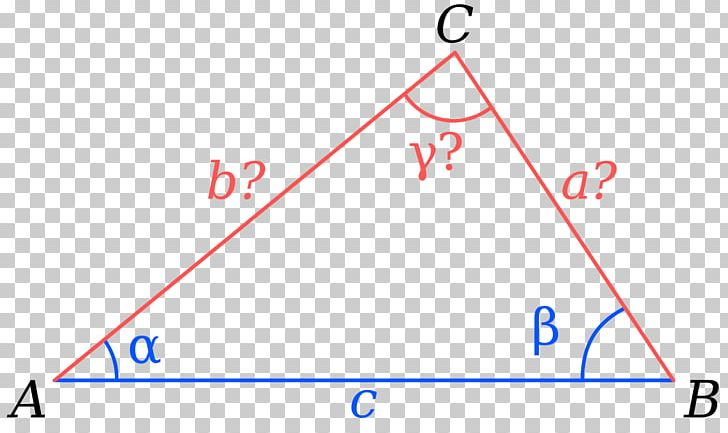 Law Of Cosines Law Of Sines Triangle Pythagorean Theorem Trigonometry PNG, Clipart, Alphabeta, Angle, Area, Art, Circle Free PNG Download