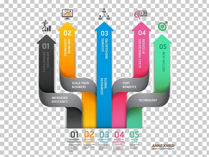 Infographic Diagram Arrow PNG, Clipart, Arrow, Brand, Chart, Computer Icons, Diagram Free PNG Download