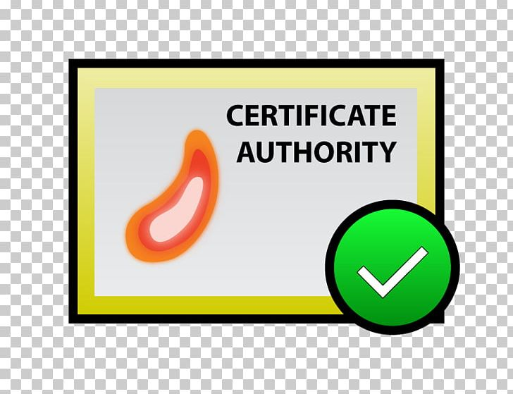 Certificate Authority Public Key Certificate Root
