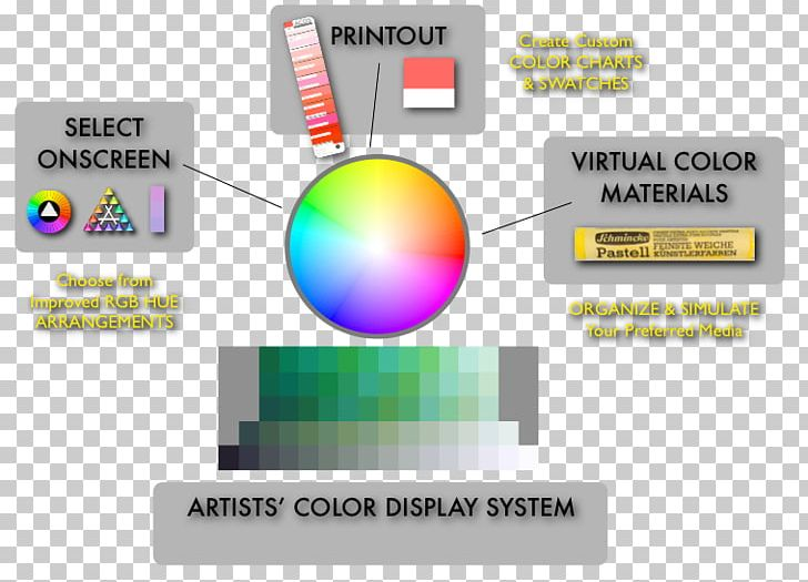 UltraMon Computer Software Technology Palette Product Design PNG