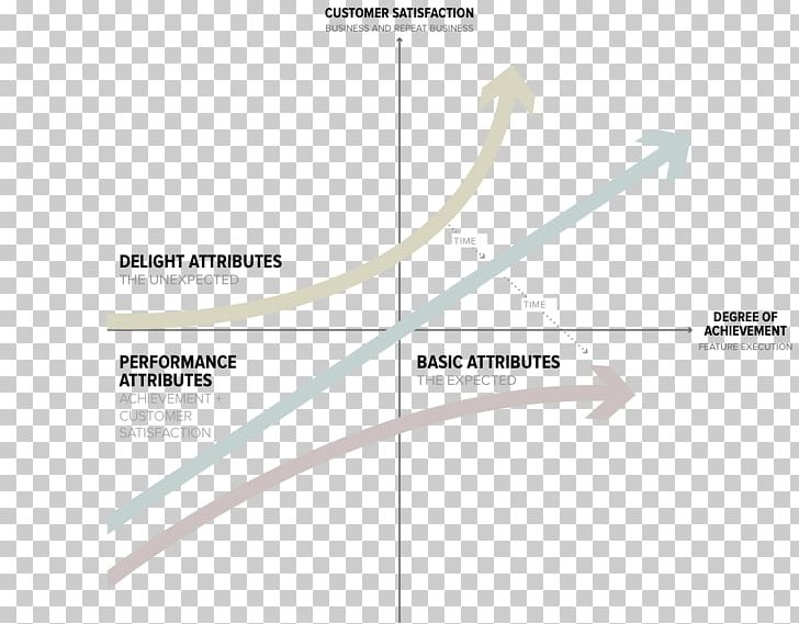 Brand Product Design Retail Lojas Riachuelo Angle PNG, Clipart, Angle, Bikini Waxing, Brand, Diagram, Government Agency Free PNG Download
