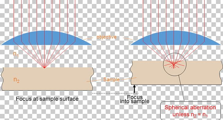 Line Material Angle PNG, Clipart, Angle, Area, Art, Diagram, Joint Free PNG Download
