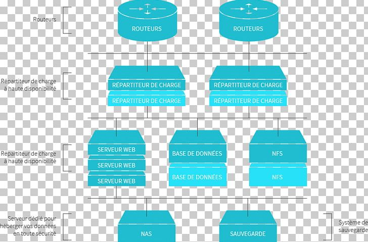 Computer Servers Web Hosting Service Apache HTTP Server Process Architecture PNG, Clipart, Aqua, Architecture Physique, Brand, Communication, Computer Servers Free PNG Download
