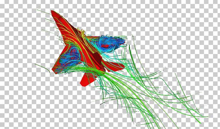 Aerodynamics Simulation Software Computational Fluid