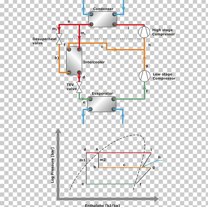 Intercooler Vapor-compression Refrigeration Heat Pump And