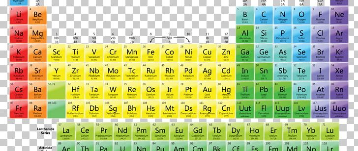 Periodic Table Chemical Element Group Chemistry Noble Gas