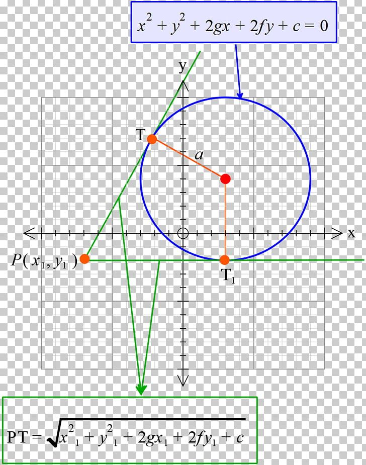 Circle Point Equation Angle Tangent PNG, Clipart, Angle
