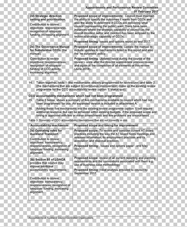 Business Plan Template Project Plan PNG, Clipart, Area, Business, Business Letter, Business Plan, Document Free PNG Download