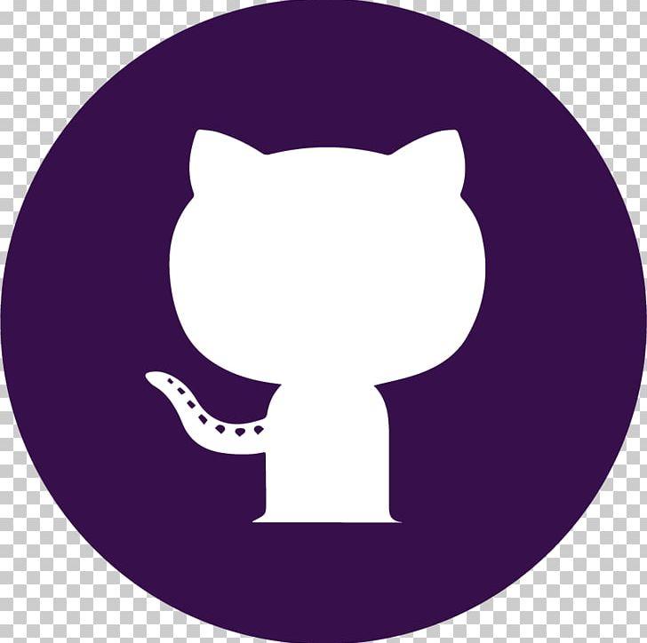 GitHub CommonJS Source Code Node js PNG, Clipart, Bracke, Carnivoran
