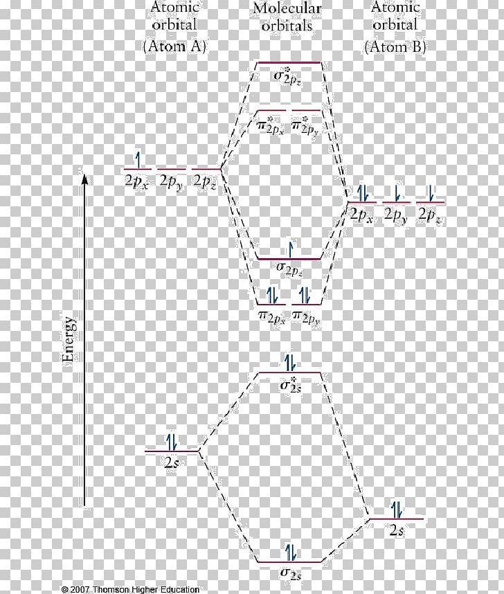 Inorganic Chemistry Wiring Diagram