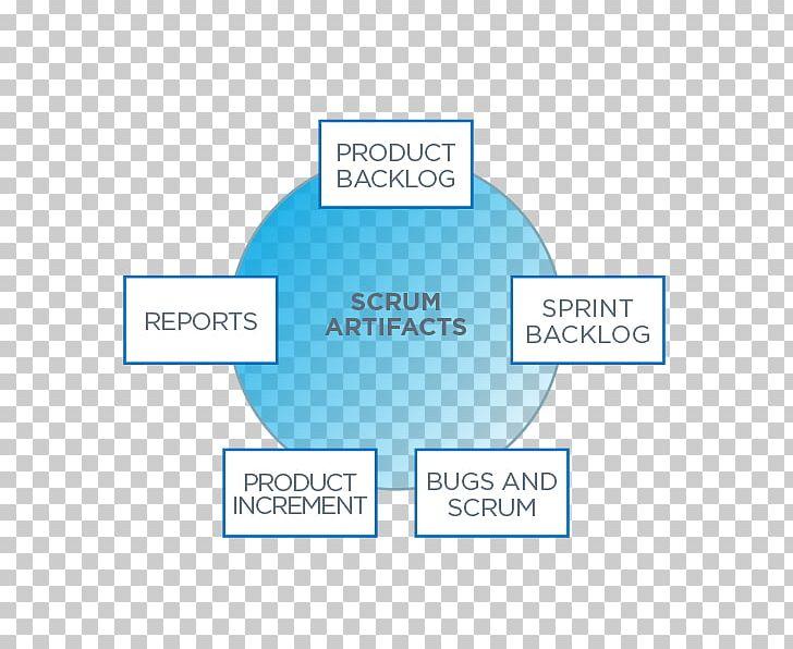 Scrum Diagram Agile Software Development Information PNG
