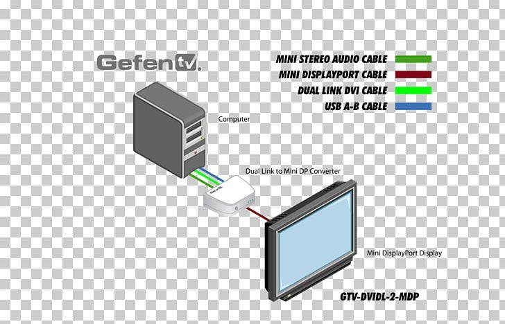digital visual interface mini displayport vga connector pinout png,  clipart, angle, diagram, digital visual interface, displayport,