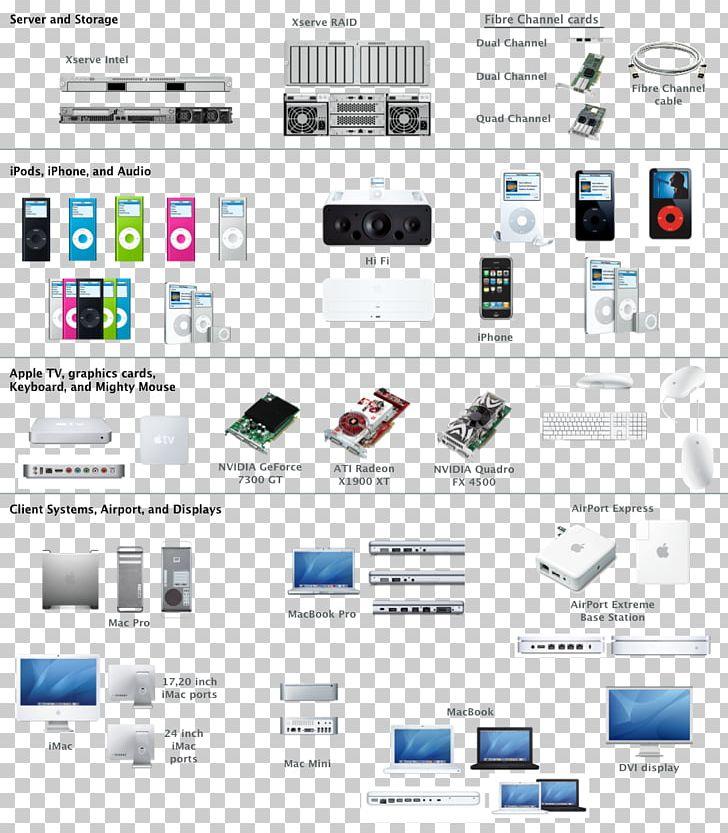 Computer Network Diagram Microsoft Visio OmniGraffle PNG ... on