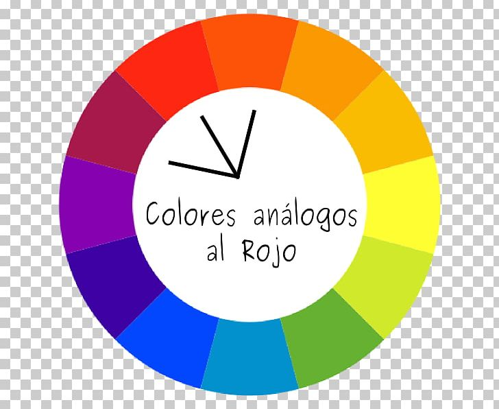 Marvelous Color Wheel Complementary Colors Analogous Colors Graphic Download Free Architecture Designs Osuribritishbridgeorg