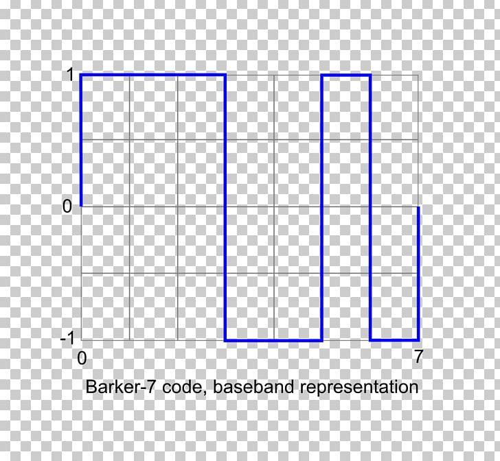 Barker Code Direct-sequence Spread Spectrum MATLAB Diagram PNG