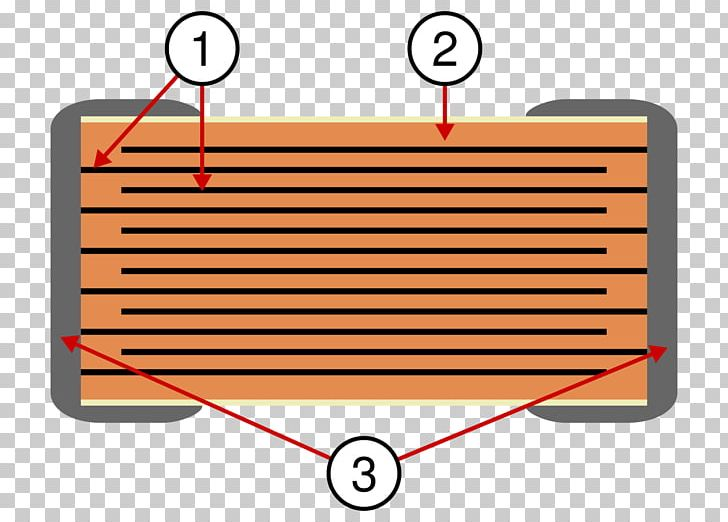 Ceramic Capacitor Electronics Dielectric PNG, Clipart, Angle, Area, Brand, Capacitance, Capacitor Free PNG Download