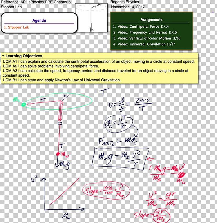 Acceleration formula centripetal. Force uniform circular motion