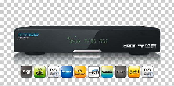 High-definition Television DVB-S2 Tuner Digital Video Broadcasting