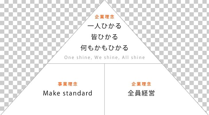 Logo Brand Line Triangle Design M Group PNG, Clipart,  Free PNG Download
