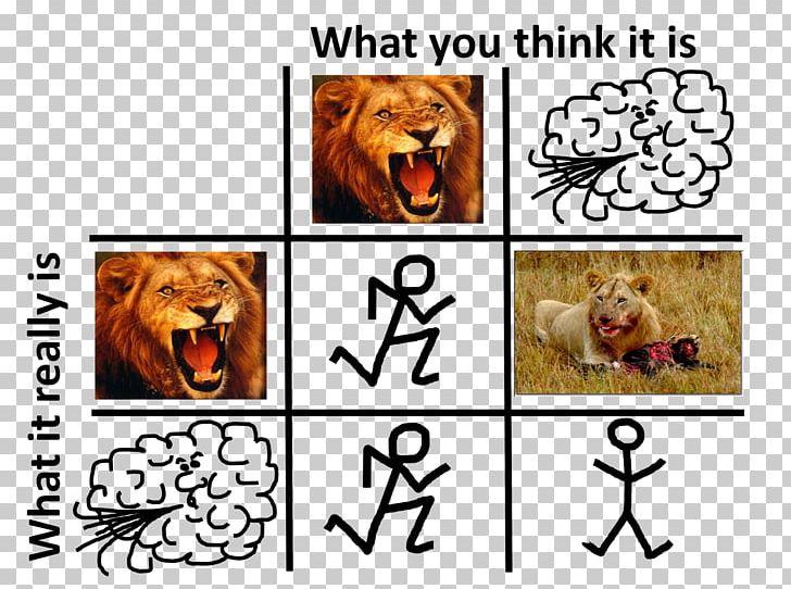 Lion Tiger Evolution Mammal Dog PNG, Clipart, Animals, Art