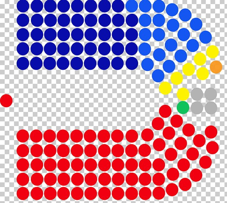 Australian House Of Representatives Parliament Of Australia