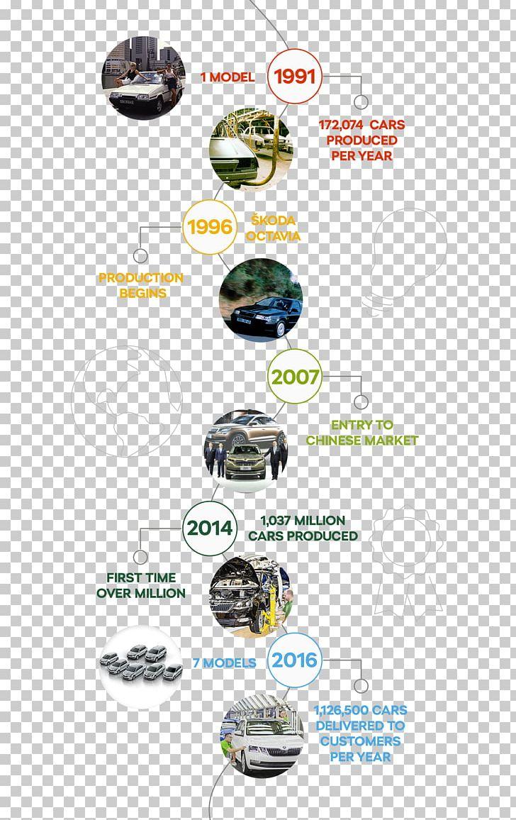 �koda auto �koda octavia volkswagen wiring diagram png, clipart, 2010  volkswagen passat wagon, cars, diagram, plastic,
