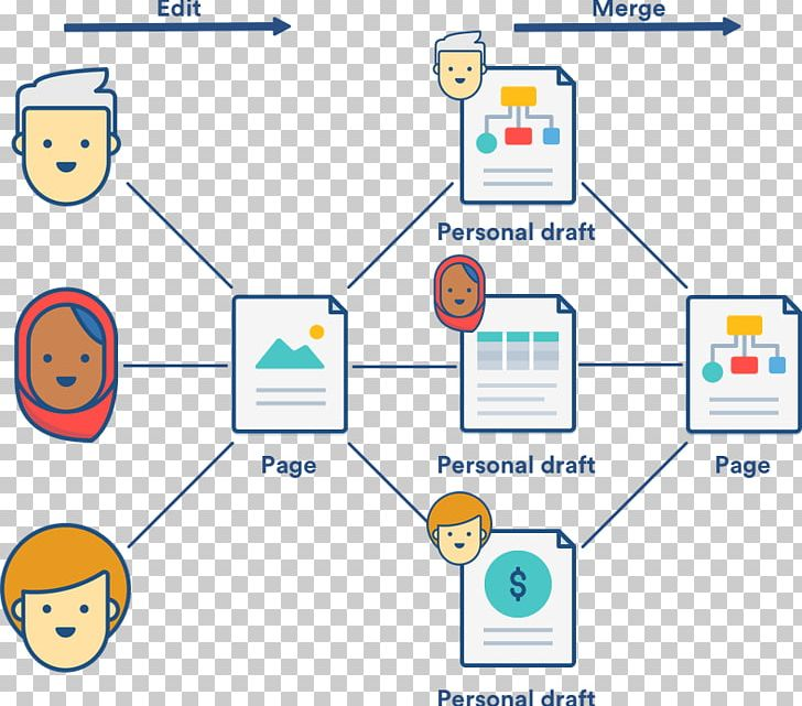 Confluence Collaborative Editing Atlassian Collaboration PNG