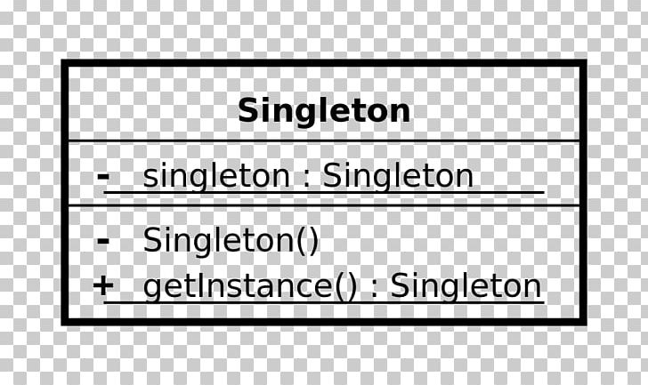 Singleton Pattern Software Design Pattern Class Diagram