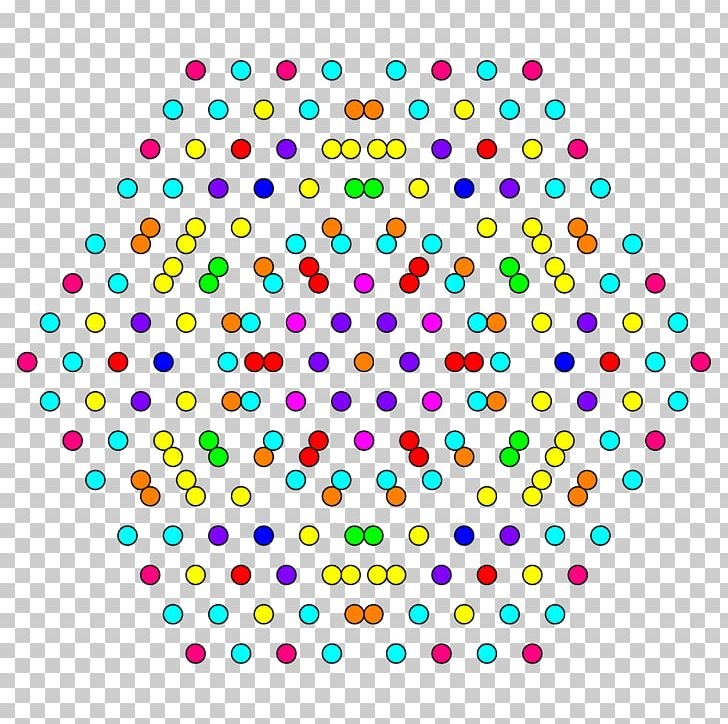 4 21 Polytope 600-cell Geometry Coxeter–Dynkin Diagram PNG, Clipart, 1 42 Polytope, 4 21 Polytope, 4polytope, 600cell, Area Free PNG Download