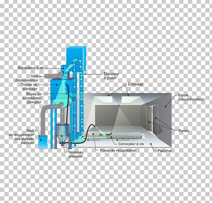 Conveyor System Machine Screw Conveyor Bucket Elevator PNG