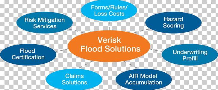 Careers - Verisk Financial