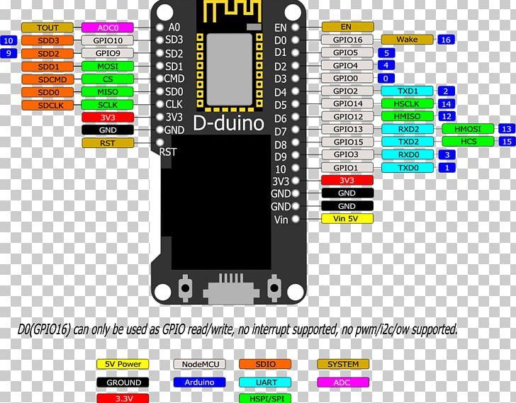 NodeMCU ESP32 ESP8266 OLED Arduino PNG, Clipart, Arduino, Bluetooth