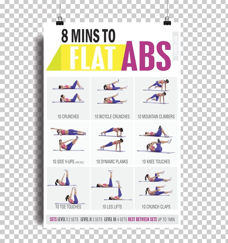 Abdominal Exercise Core Bodyweight Exercise Rectus Abdominis Muscle Png Clipart Abdomen Abdominal Exercise Abdominal Obesity Advertising