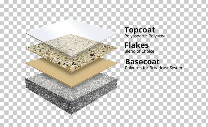 Flooring Epoxy Coating Concrete Png