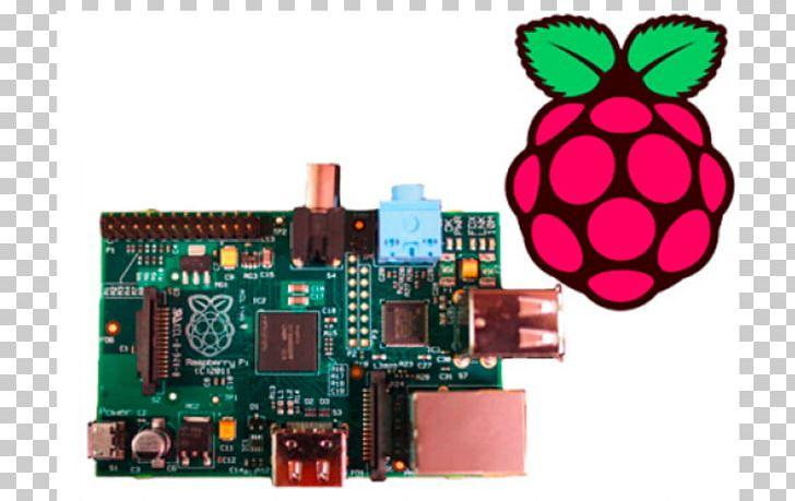 Raspberry Pi Raspbian Debian Computer Software PNG, Clipart