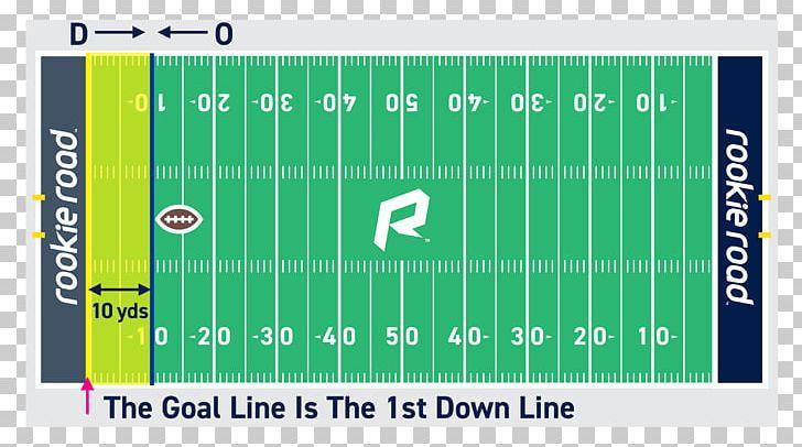 NFL Los Angeles Rams Hash Marks American Football Field PNG, Clipart, American Football, American Football Field, Angle, Area, Athletics Field Free PNG Download