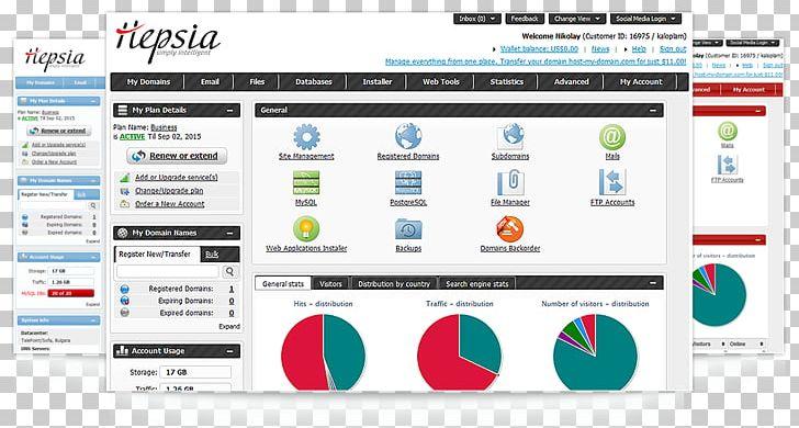 Web Hosting Control Panel Virtual Private Server Web Hosting