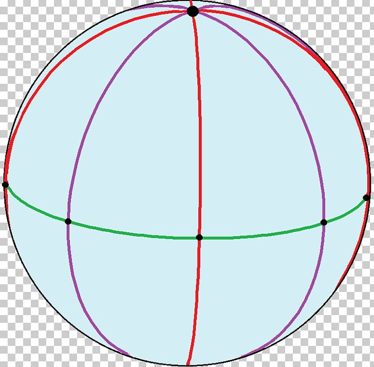 Circle Angle Point Font PNG, Clipart, Angle, Area, Ball, Circle, Education Science Free PNG Download