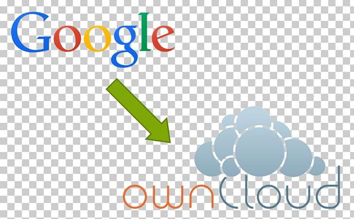 OwnCloud File Synchronization Cloud Storage Computer Servers