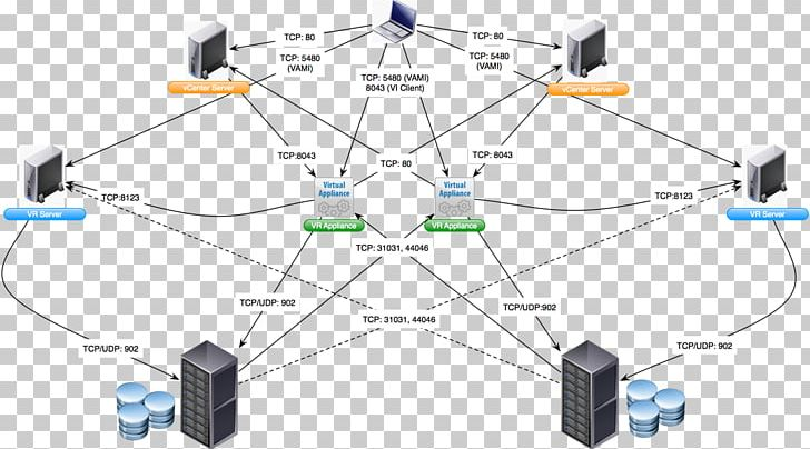 vmware vsphere computer network diagram wiring diagram microsoft visio png,  clipart, angle, computer network, computer network
