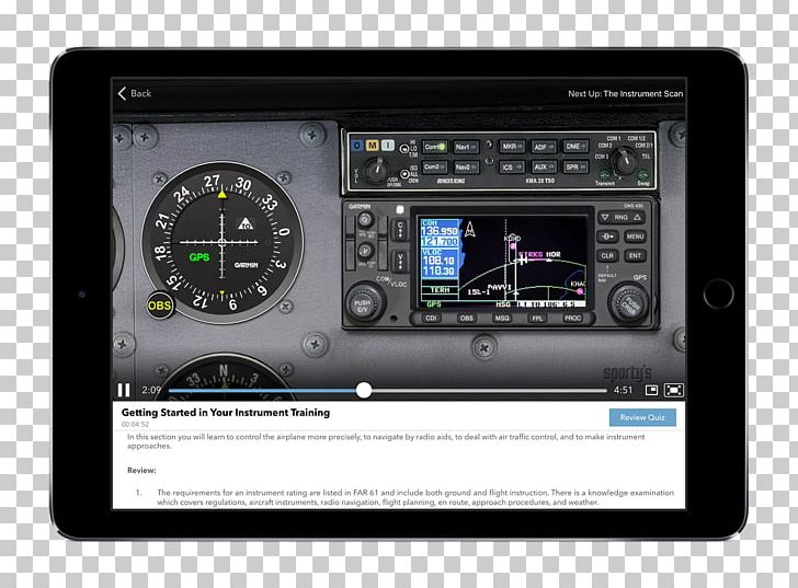 Instrument Rating Sporty's Drive Display Device Aviation Flight PNG, Clipart,  Free PNG Download