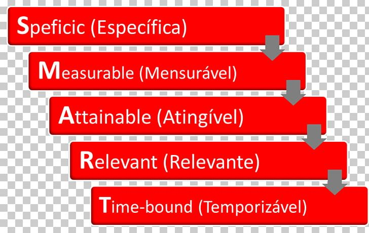 Goal Definition Business Management Planning PNG, Clipart