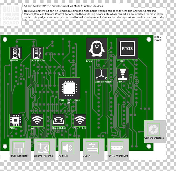 Microcontroller Electronics Electronic Component Electronic Engineering Electrical Network PNG, Clipart, Brand, Circuit Component, Diagram, Electrical Engineering, Electrical Network Free PNG Download