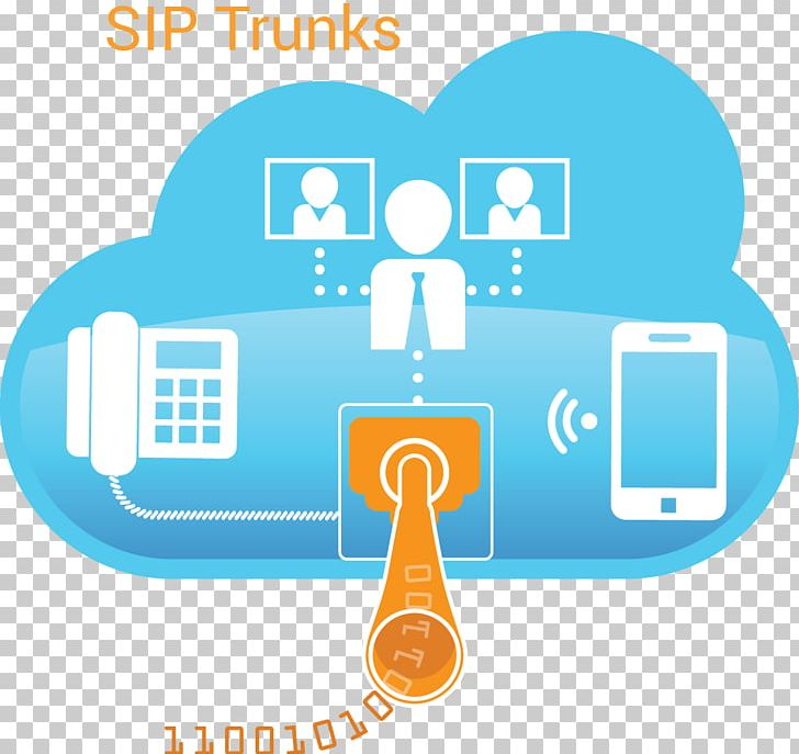 sip trunking session initiation protocol multiprotocol label switching  wiring diagram png, clipart, area, brand, chart, communication,