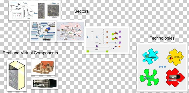 Graphic Design Brand Diagram PNG, Clipart, Area, Art, Brand, Communication, Diagram Free PNG Download