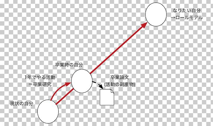 Brand Line Angle Product Design PNG, Clipart, Angle, Area, Brand, Circle, Design M Group Free PNG Download